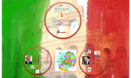 Copy of Final Project in Econ2 (Economy of Italy)