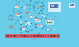 CREACIÓN DE UN AULA VIRTUAL EN FACEBOOK