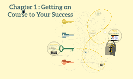 Chapter 1 : Getting on Course to Your Success