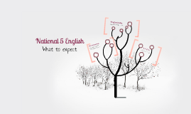 National 5 English - What to expect