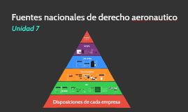 Unidad 7 Fuentes nacionales de derecho aeronautico ASA