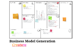 Business Model Generation- Creatura