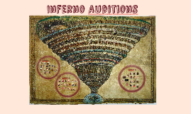 Inferno Auditions