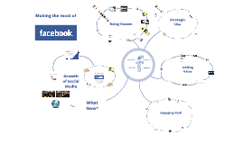 Copy of June 2014: English: Making the most of Facebook