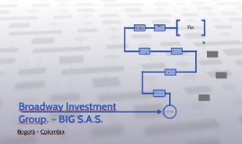 Broadway Investment Group. – BIG S.A.S.