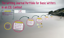 Basic Writing Outside Application