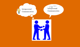intrapersonal interpersonal communications by matthew turner on prezi