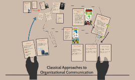 Copy of Classical Approaches to Organizational Communication