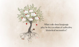 Copy of What role does language play in the creation of collective historical memories?