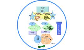 Le pronom (het voornaamwoord)