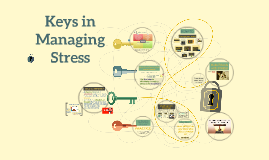 Copy of Keys to Stress Management