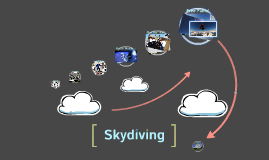 Let's learn more about skydiving!
