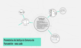 Copy of Promotorias de Justiça da Comarca de Parnamirim - nova sede