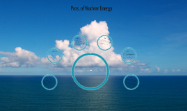 Nuclear Energy: Pro