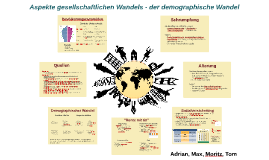 Aspekte gesellschaftlichen Wandels - der demographische Wand