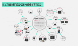 HEALTH AND FITNESS/COMPONENT OF FITNESS
