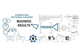 Organizational Effectiveness Assessment