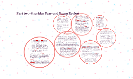 Part two-Sheridan Year-end Exam Review