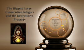 The Biggest Loser: