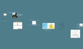 Area of triangles, measurement lesson 3