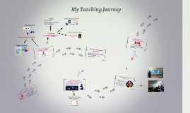 Copy of Life Map