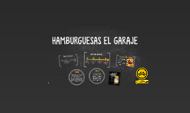 HAMBURGUESAS EL GARAJE