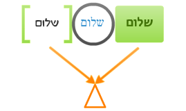 Copy of Hebrew Template