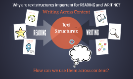 Copy of Why are text structures important for READING and WRITING?