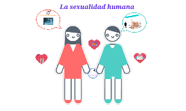 Copy of La sexualidad humana