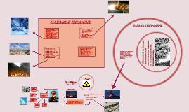 Copy of HAZARDE NATURALE SI ANTROPICE
