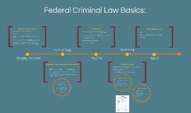 Federal Criminal Law Basics: