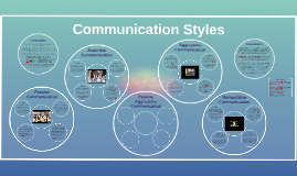 Copy of Communication Styles