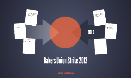 Bakers Union Strike 2012