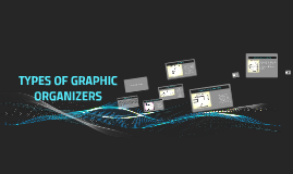 Copy of TYPES OF GRAPHIC ORGANIZERS