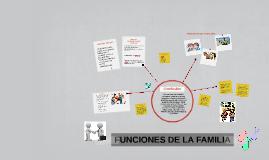 Copy of FUNCIONES DE LA FAMILIA