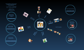 Copy of The World of Moodle