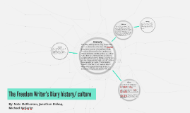 The Freedom Writer's Diary history/ culture