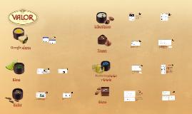 Copy of CHOCOLATES VALOR. Monitorización de las redes sociales. Esquerdo Fernández