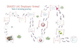 Copy of Copy of Employer Brand