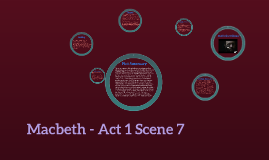 macbeth act scene by mariyam badat on prezi