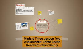 Module Three Lesson Two Assignment: Crime Scene Reconstructi