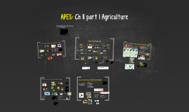 APES Ch 11 part 1: Agriculture
