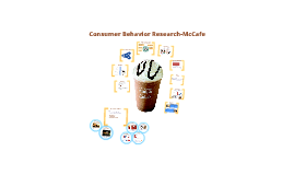 Copy of Consumer Behavior: Coffee Shop Study
