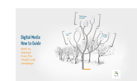 Digital Media How to Guide (Advanced)