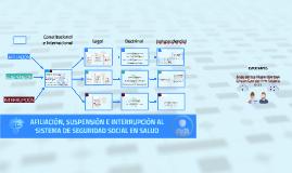 Afiliación, Suspensión e Interrupción al Sistema de Seguridad Social en Salud