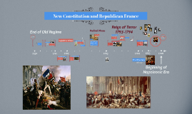 New Constitution and Republican France