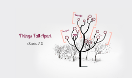 Copy of Things Fall Apart Chapter 7-8