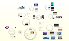 Copy of Spring Presentation