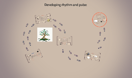 Developing rhythm and pulse