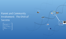 Parent and Community Involvement:  The DNA of Success